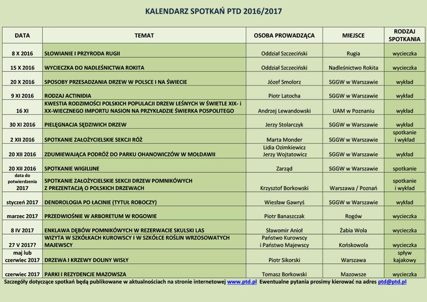 Kalendarz spotkań PTD
